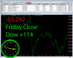 STATS-7-31-20-300x241 Friday July 31, 2020, Today Stock Market
