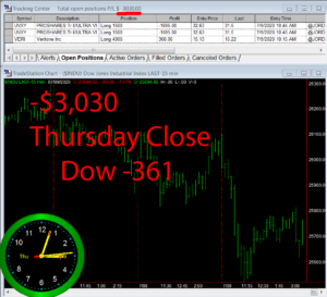 STATS-7-9-20-300x273 Thursday July 9, 2020, Today Stock Market