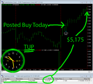 TUP-300x271 Friday July 10, 2020, Today Stock Market