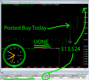 UONE-300x269 Friday July 10, 2020, Today Stock Market