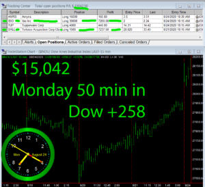 1-Hour-in-300x273 Monday August 24, 2020, Today Stock Market