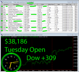 1stats930-August-11-20-300x273 Tuesday August 11, 2020, Today Stock Market