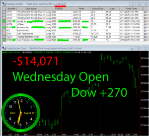 1stats930-August-12-20-300x274 Wednesday August 12, 2020, Today Stock Market