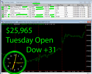 1stats930-August-25-20-300x240 Tuesday August 25, 2020, Today Stock Market