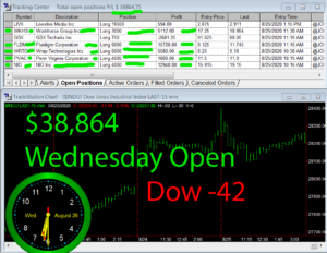 1stats930-August-26-20-300x232 Wednesday August 26, 2020, Today Stock Market