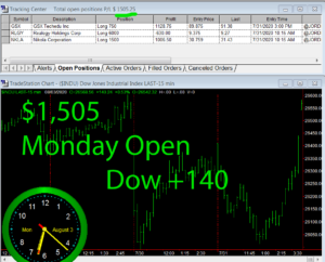 1stats930-August-3-20-300x242 Monday August 3, 2020, Today Stock Market