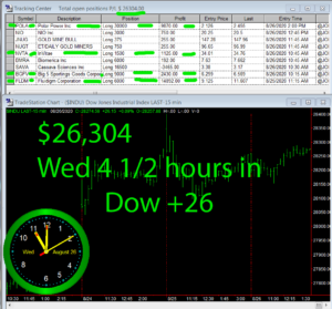 4-1-2-hours-in-1-300x279 Wednesday August 26, 2020, Today Stock Market