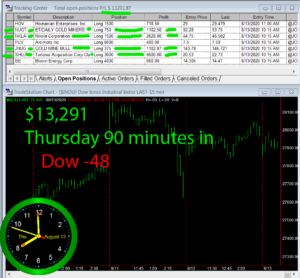 90-min-in-1-300x278 Thursday August 13, 2020, Today Stock Market