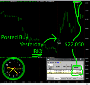 IBIO-1-300x284 Tuesday August 25, 2020, Today Stock Market