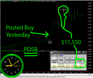 PDSB-300x251 Tuesday August 4, 2020, Today Stock Market