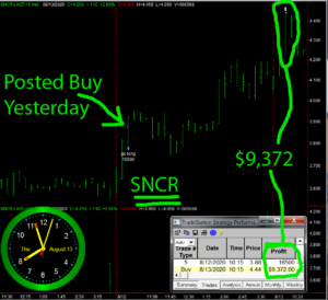 SNCR-300x274 Thursday August 13, 2020, Today Stock Market