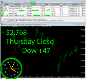 STATS-8-20-20-300x277 Thursday August 20, 2020, Today Stock Market