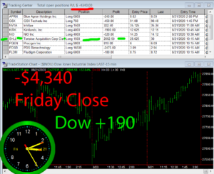 STATS-8-21-20-300x244 Friday August 21, 2020, Today Stock Market