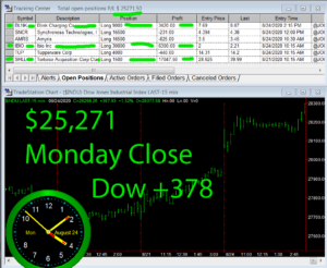 STATS-8-24-20-300x246 Monday August 24, 2020, Today Stock Market