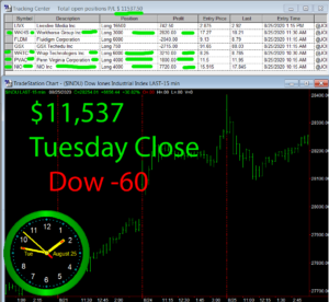 STATS-8-25-20-300x276 Tuesday August 25, 2020, Today Stock Market