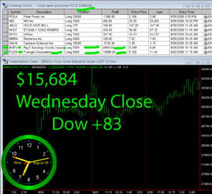STATS-8-26-20-300x275 Wednesday August 26, 2020, Today Stock Market
