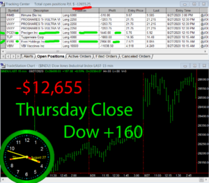 STATS-8-27-20-300x263 Thursday August 27, 2020, Today Stock Market