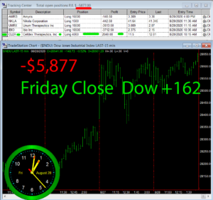 STATS-8-28-20-300x281 Friday August 28, 2020, Today Stock Market