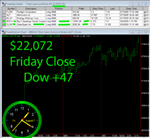 STATS-8-7-20-300x275 Friday August 7, 2020, Today Stock Market