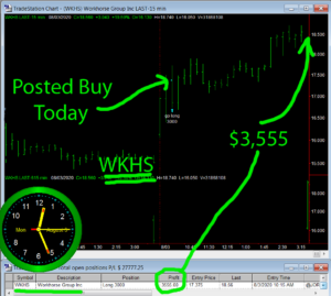 WKHS-300x269 Monday August 3, 2020, Today Stock Market