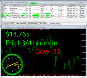 1-3-4-hours-in-300x268 Friday September 18, 2020, Today Stock Market