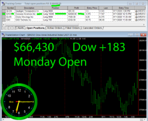 1stats930-September-14-20-300x246 Monday September 14, 2020, Today Stock Market