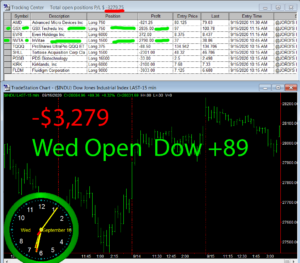1stats930-September-16-20-300x263 Wednesday September 16, 2020, Today Stock Market