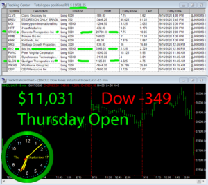 1stats930-September-17-20-300x268 Thursday September 17, 2020, Today Stock Market