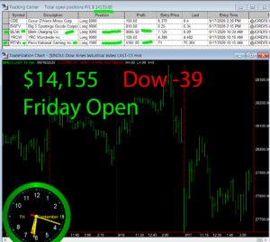 1stats930-September-18-20-300x268 Friday September 18, 2020, Today Stock Market