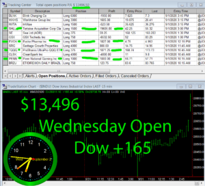 1stats930-September-2-20-300x272 Wednesday September 2, 2020, Today Stock Market