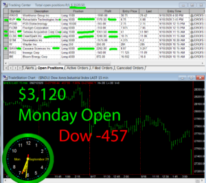 1stats930-September-21-20-300x267 Monday September 21, 2020, Today Stock Market