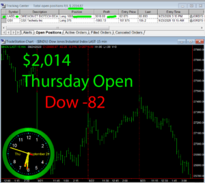 1stats930-September-24-20-300x267 Thursday September 24, 2020, Today Stock Market