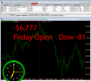 1stats930-September-25-20-300x267 Friday September 25, 2020, Today Stock Market