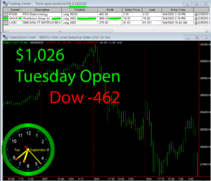 1stats930-September-8-20-300x258 Tuesday September 8, 2020, Today Stock Market