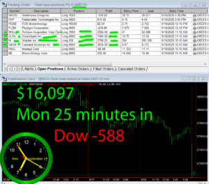 30-min-in-300x264 Monday September 21, 2020, Today Stock Market