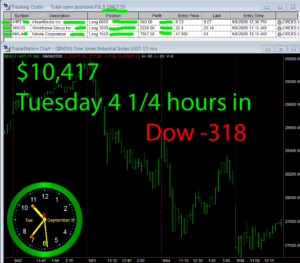 4-1-4-hours-in-300x263 Tuesday September 8, 2020, Today Stock Market