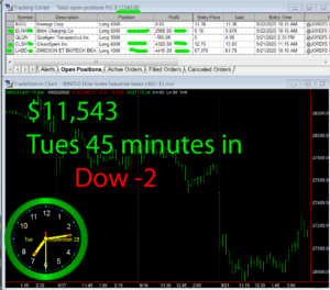 45-minutes-in-1-300x264 Tuesday September 22, 2020, Today Stock Market