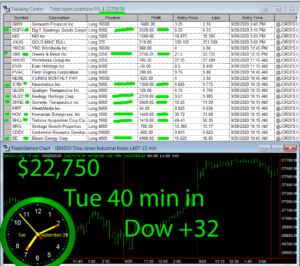 45-minutes-in-2-300x266 Tuesday September 29, 2020, Today Stock Market