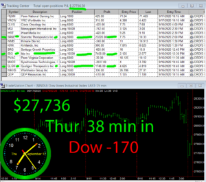 45-minutes-in-300x265 Thursday September 17, 2020, Today Stock Market