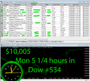5-1-4-hours-in-300x270 Monday September 28, 2020, Today Stock Market