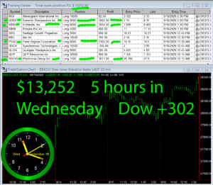 5-hours-in-300x261 Wednesday September 16, 2020, Today Stock Market