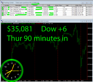 90-min-in-1-300x263 Thursday September 17, 2020, Today Stock Market