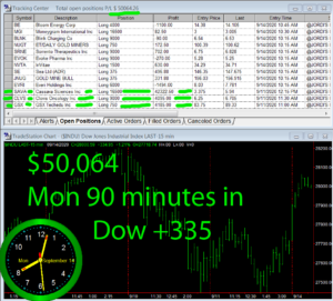 90-min-in-300x271 Monday September 14, 2020, Today Stock Market
