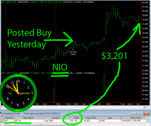 NIO-300x251 Tuesday September 15, 2020, Today Stock Market