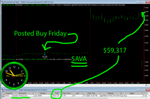 SAVA2-300x199 Tuesday September 15, 2020, Today Stock Market