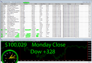 STATS-9-14-20-300x206 Monday September 14, 2020, Today Stock Market