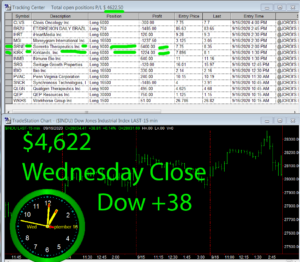 STATS-9-16-20-300x262 Wednesday September 16, 2020, Today Stock Market