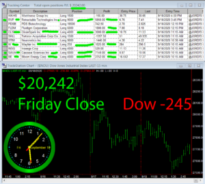 STATS-9-18-20-300x269 Friday September 18, 2020, Today Stock Market