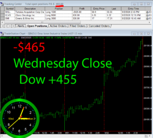 STATS-9-2-20-300x271 Wednesday September 2, 2020, Today Stock Market