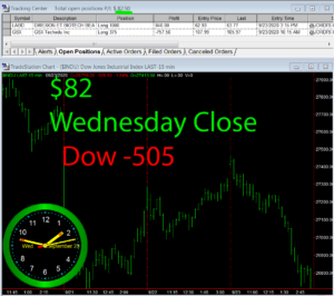 STATS-9-23-20-300x266 Wednesday September 23, 2020, Today Stock Market